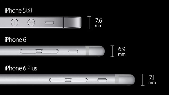 Apple Officially Unveils the iPhone 6 and iPhone 6 Plus 8